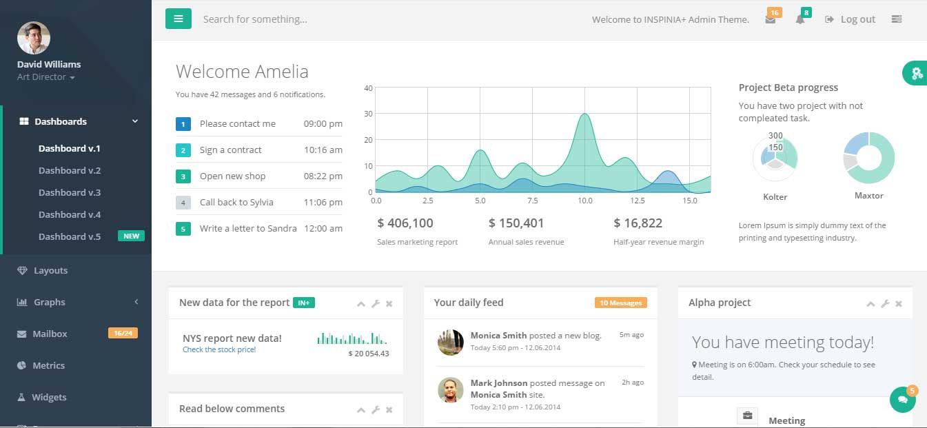 AngularJS: Build Real Time Interactive Dashboard / App