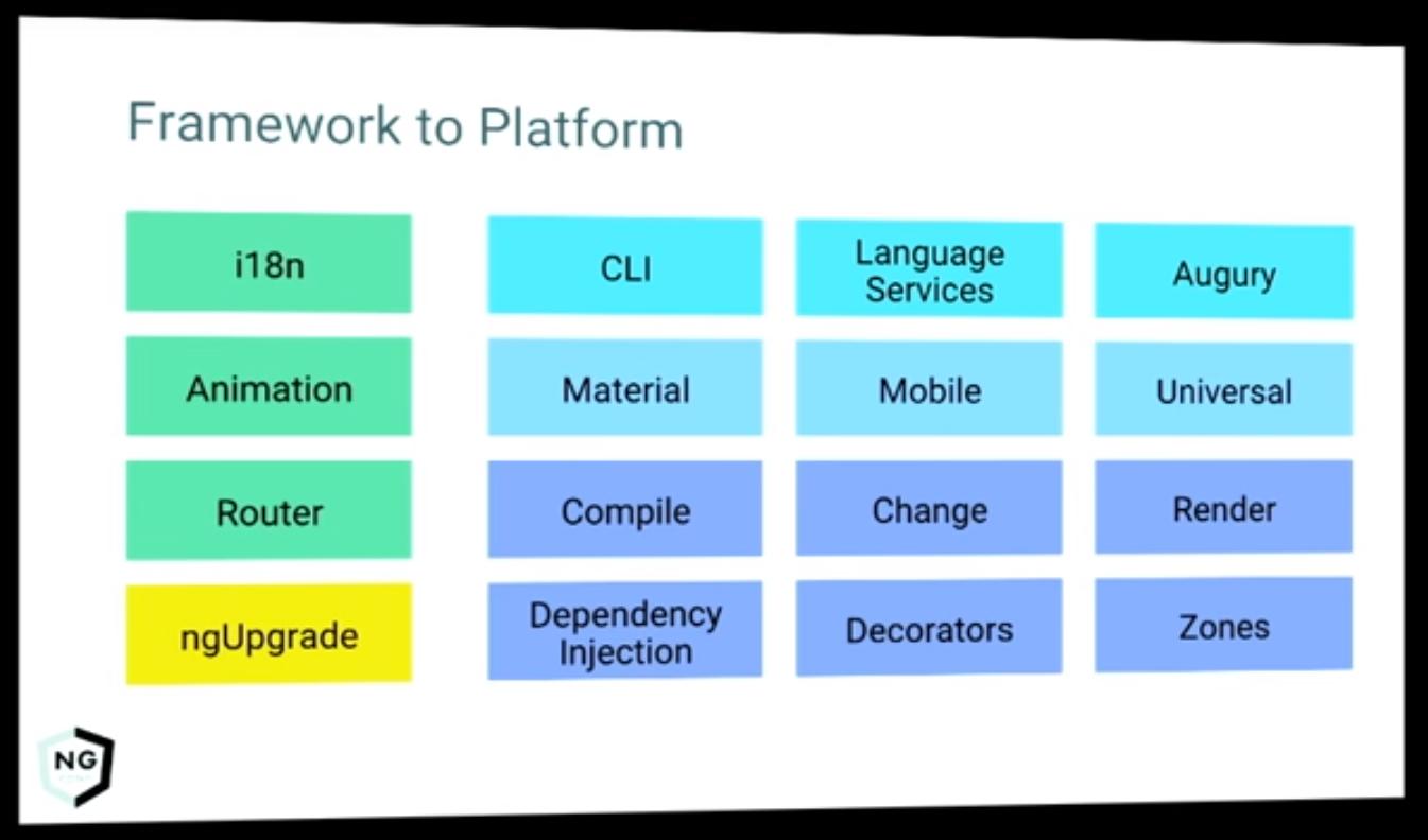 Framework to Platform