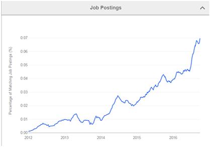 nodejs-job-posting
