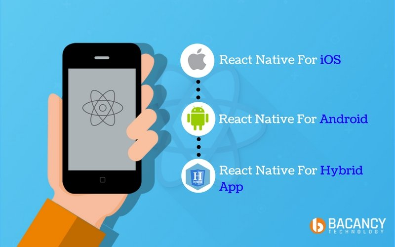 Why Developer Loves React Native?