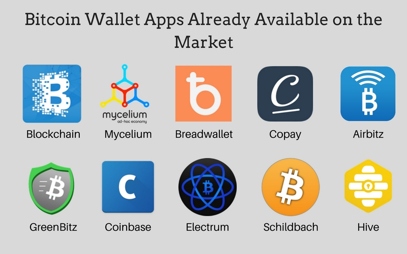 Bitcoin Wallet Apps Already Available on the Market