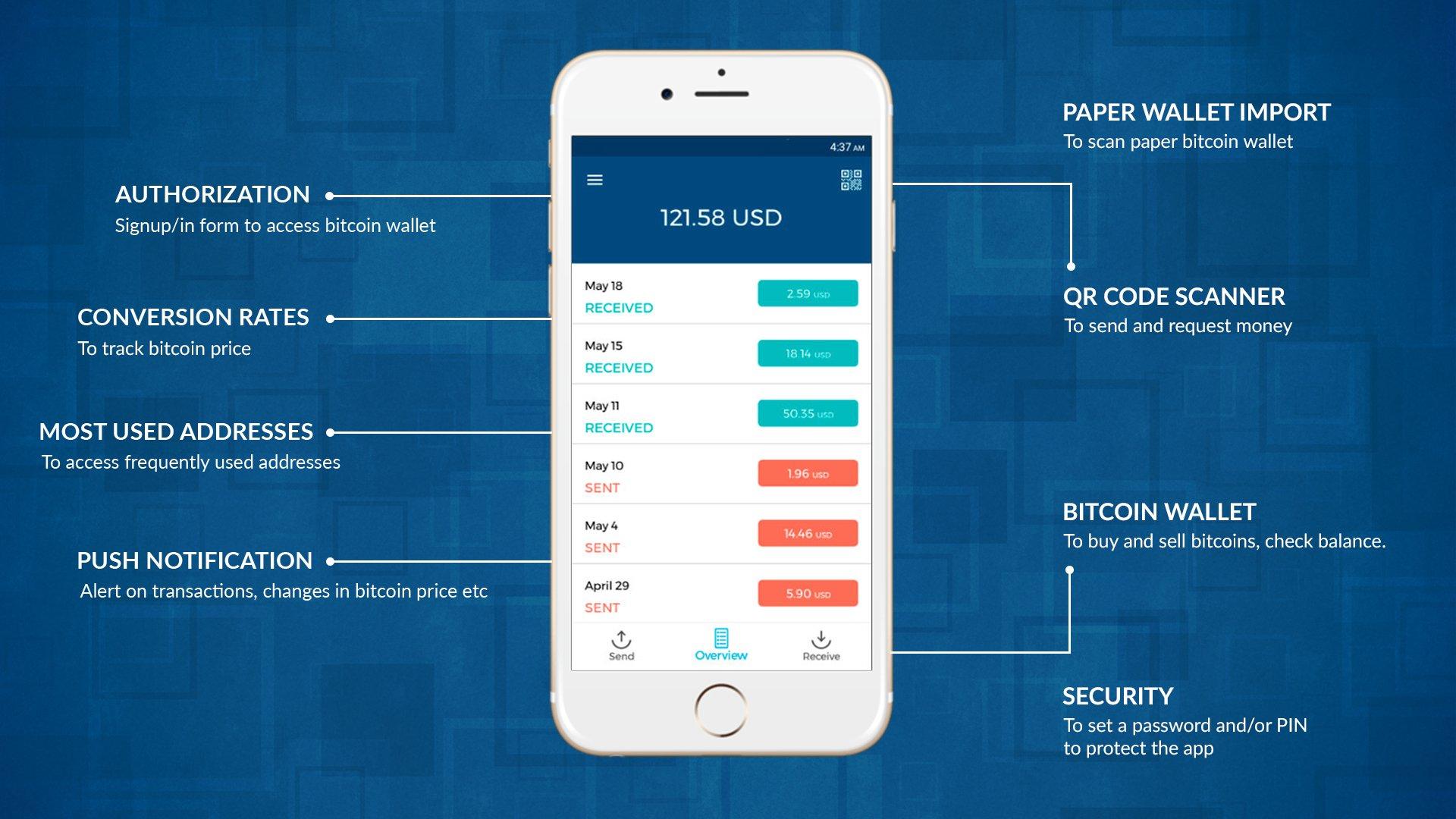 MAIN BITCOIN WALLET FEATURES