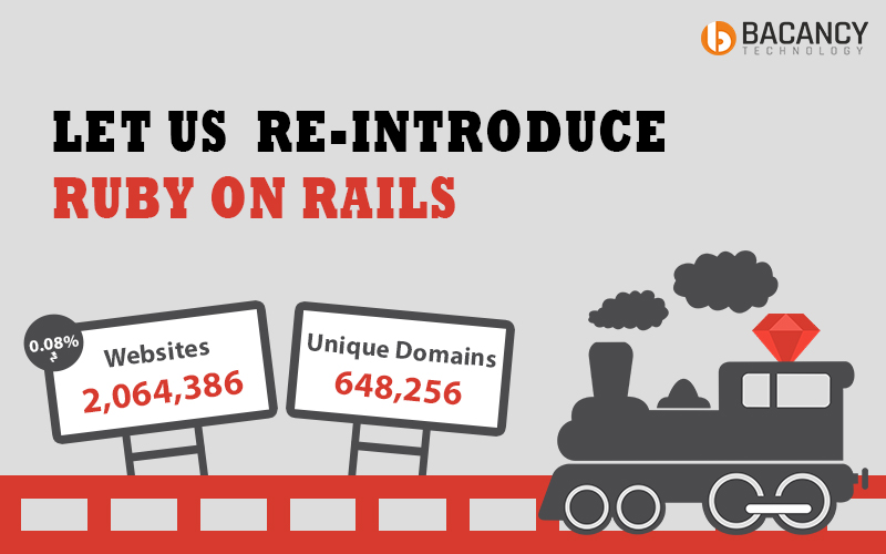 Ruby on Rails' 2017 Journey – An In-Depth Traffic Stats and Analysis Report