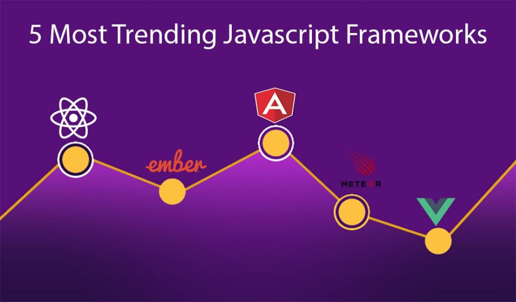 5 Most Trending Javascript Frameworks In 2018