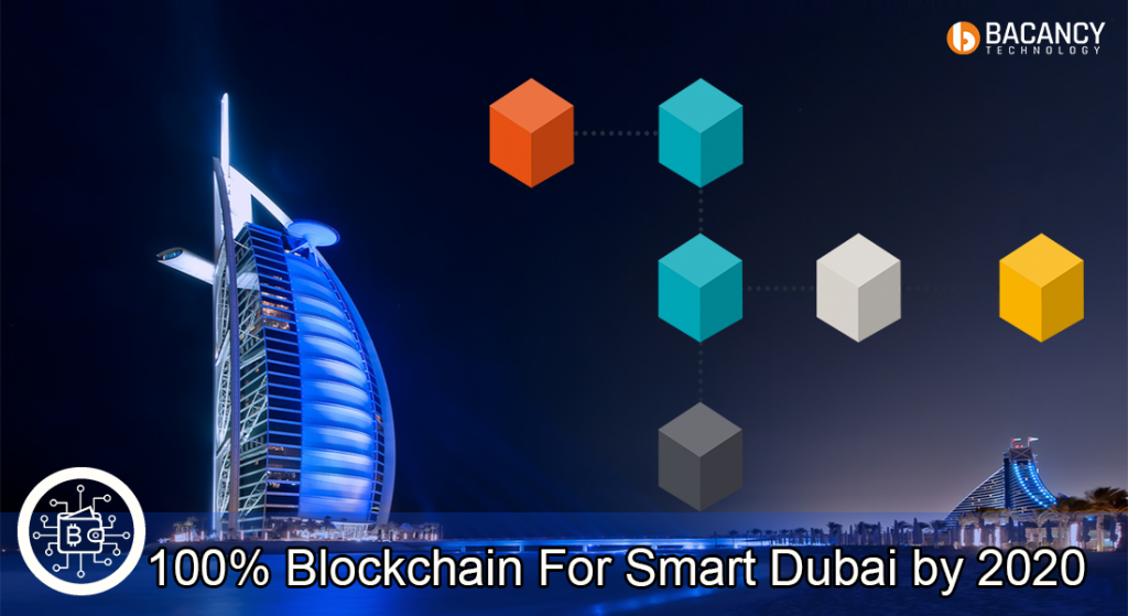 100% Blockchain – Digital Transformation for Paperless Dubai.png