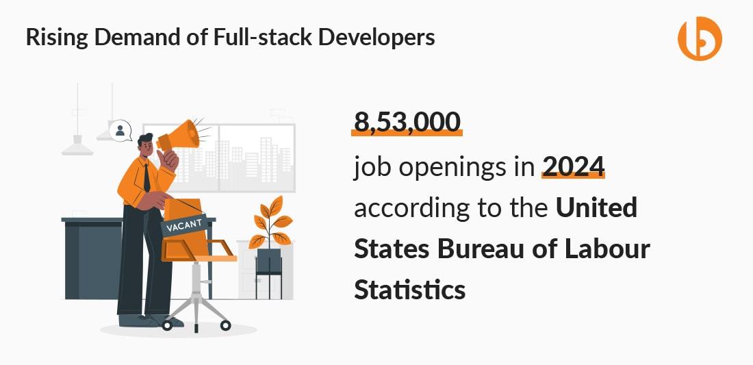 Demand of Full-stack Developers