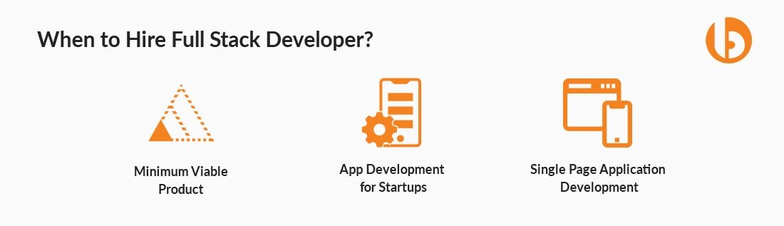 When to Hire Full Stack Developer