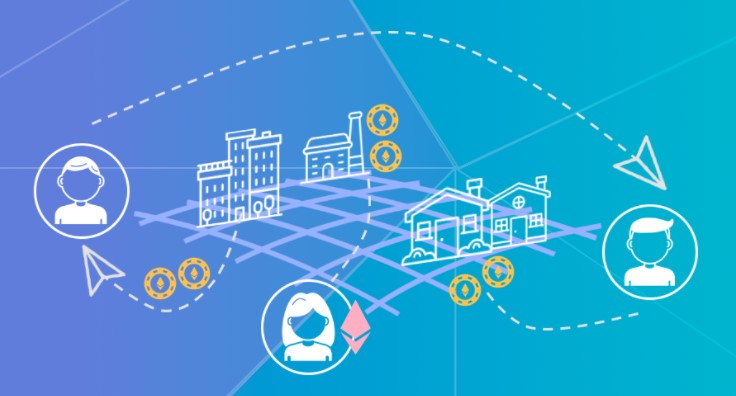 Transfers in Real Time and Peer-to-Peer blockchain technology