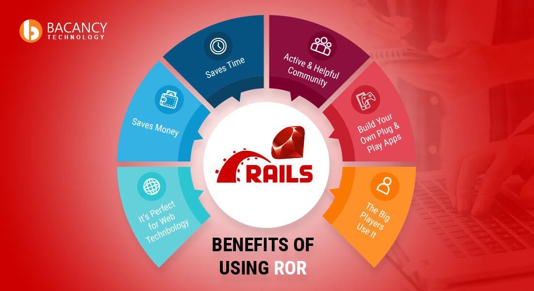 Benefits of ROR