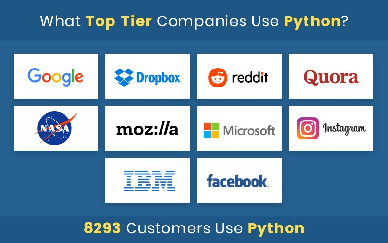 what top tier companies use python?