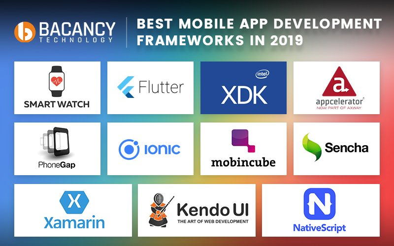 best mobile application framework