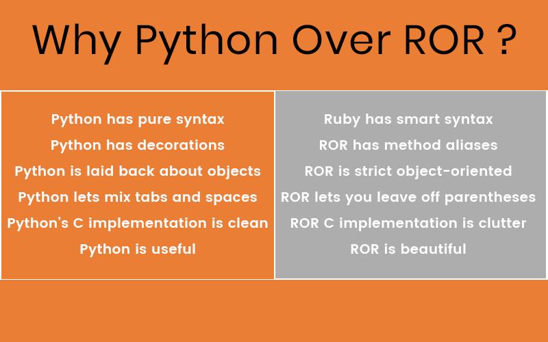 python-ror-