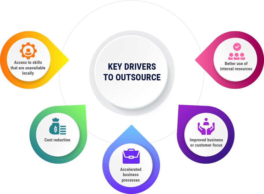 key-driver