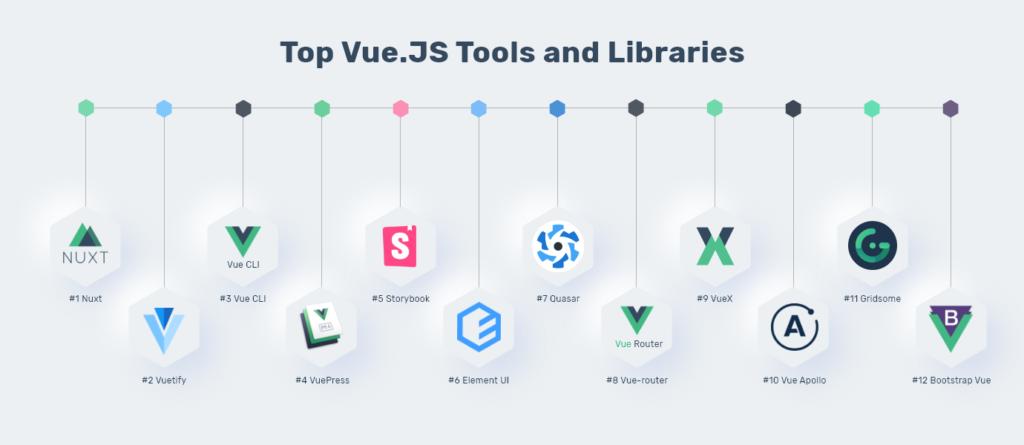 Vue.JS Tools