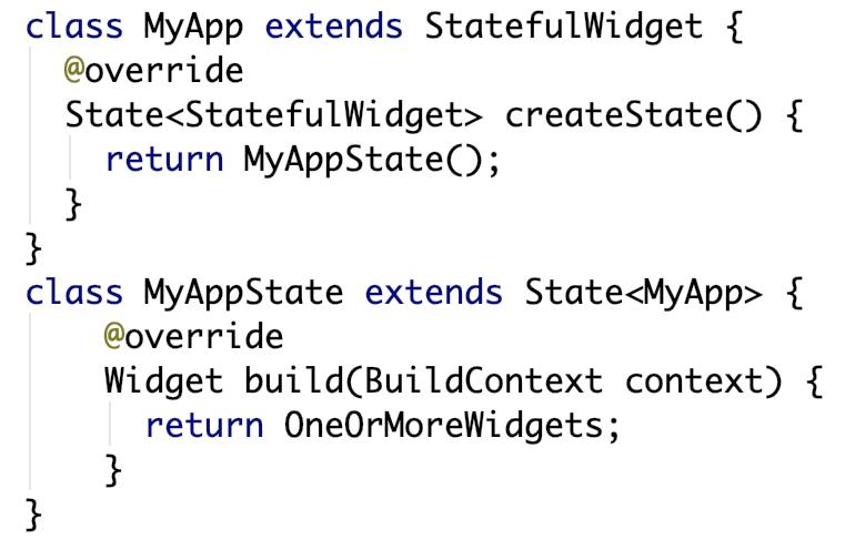 Stateful Widgets