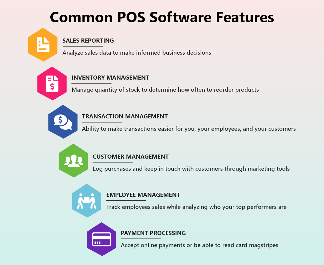 software_features
