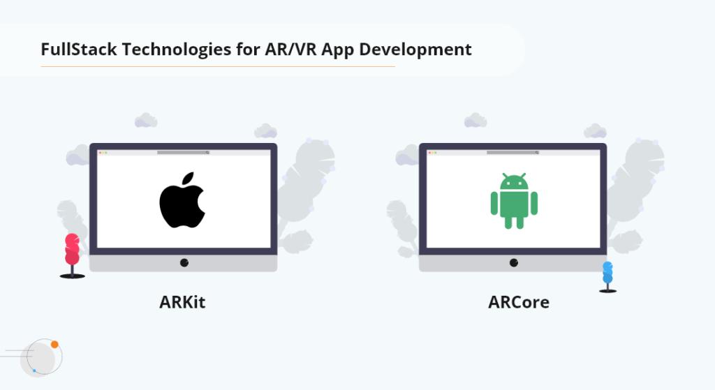 FullStack Technologies for ARVR App Development