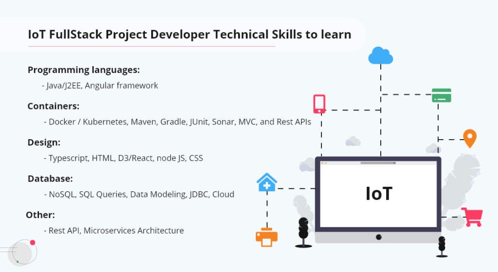 IoT FullStack Project Developer Technical Skills to learn