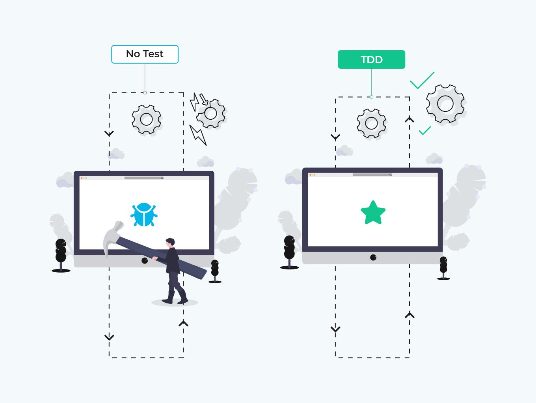 TDD for ReactJS Application