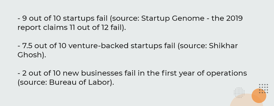 build MVP for startup