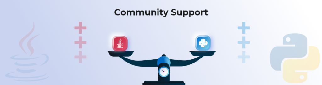 Python-Vs- Java-Community Support