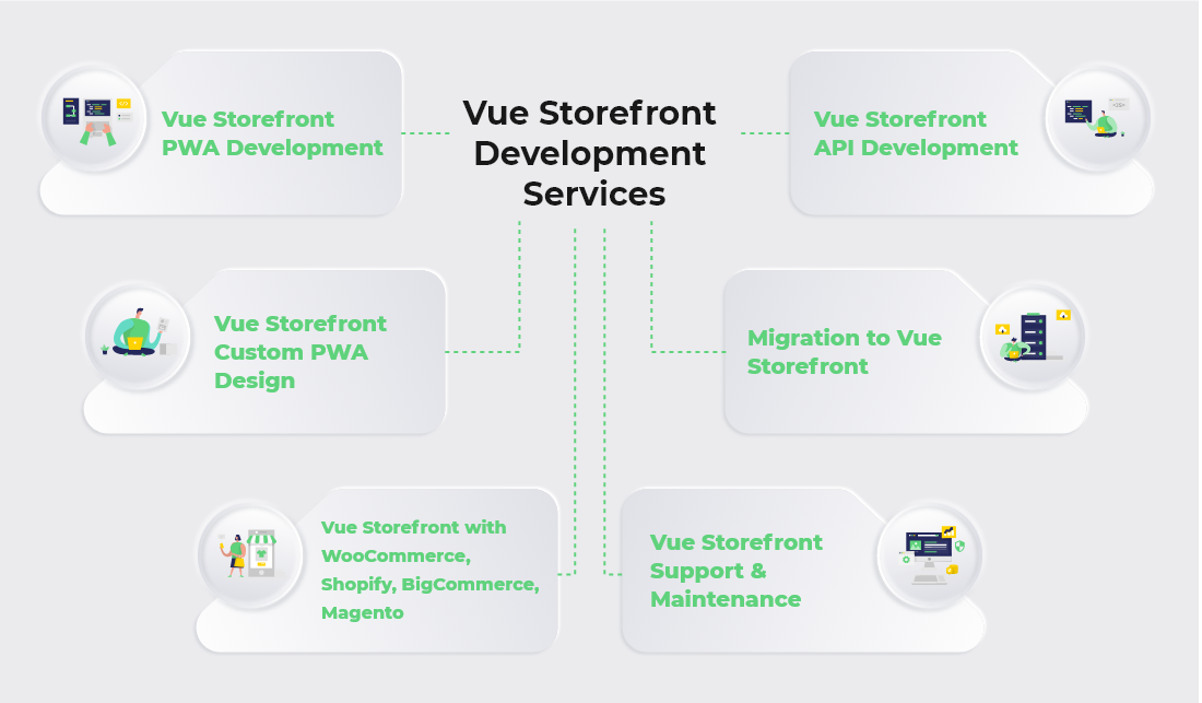Vue Storefront Development Services