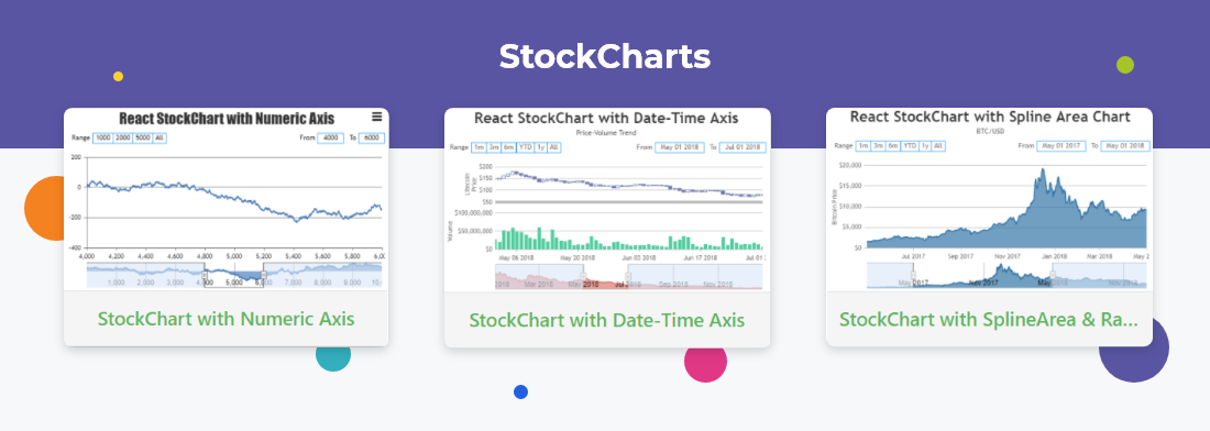 Combination Charts