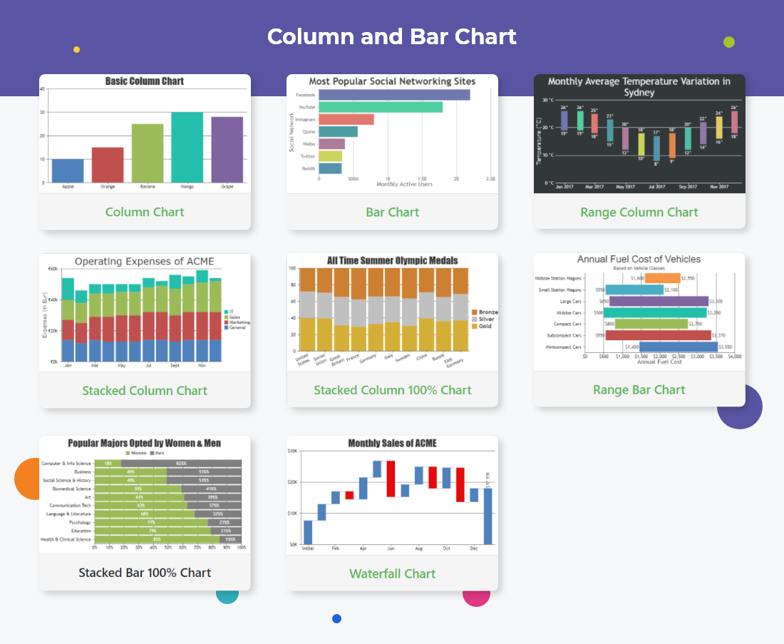 Column and Bar Chart