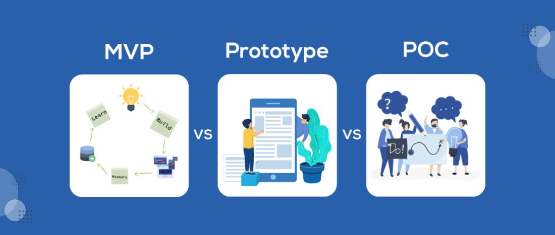 POC vs MVP vs Prototype 2