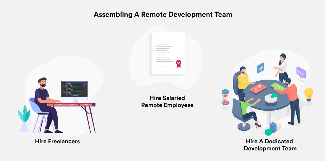 Integrating Remote Developers