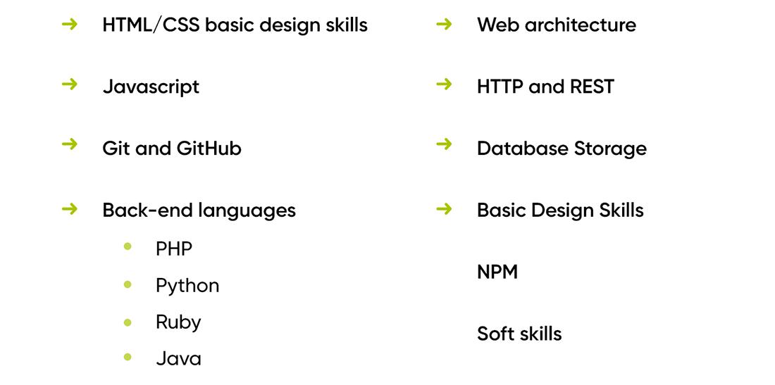 skillset of full stack developers