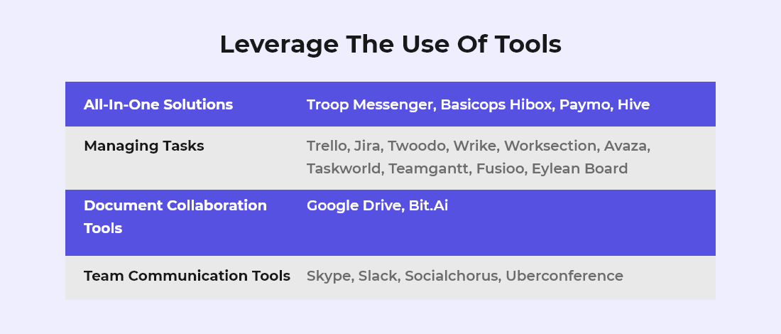 Leverage the use of Tools