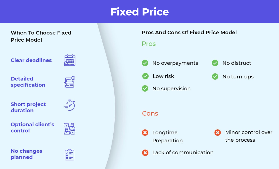 Desire to Work Only at a Fixed Price
