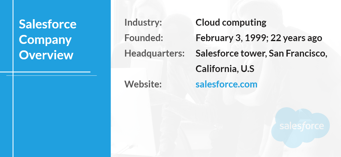 Salesforce Company Overview