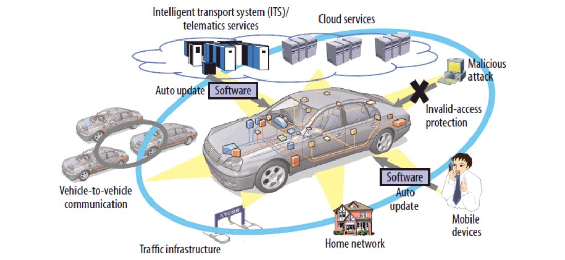 Hybrid Computing Models