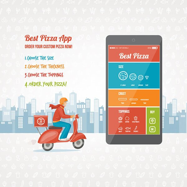 Cost to Develop an On-Demand Food Delivery App Like Postmates, UberEATS