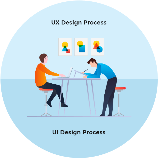 UX and UI Process