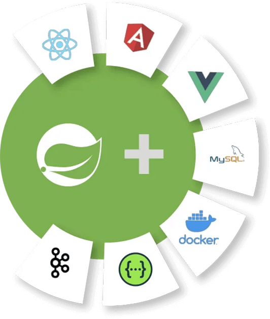 Positive Outsourcing Experience of Spring Boot