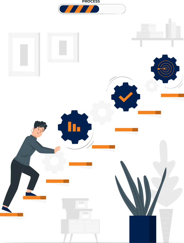Dynamics CRM Implementation Process