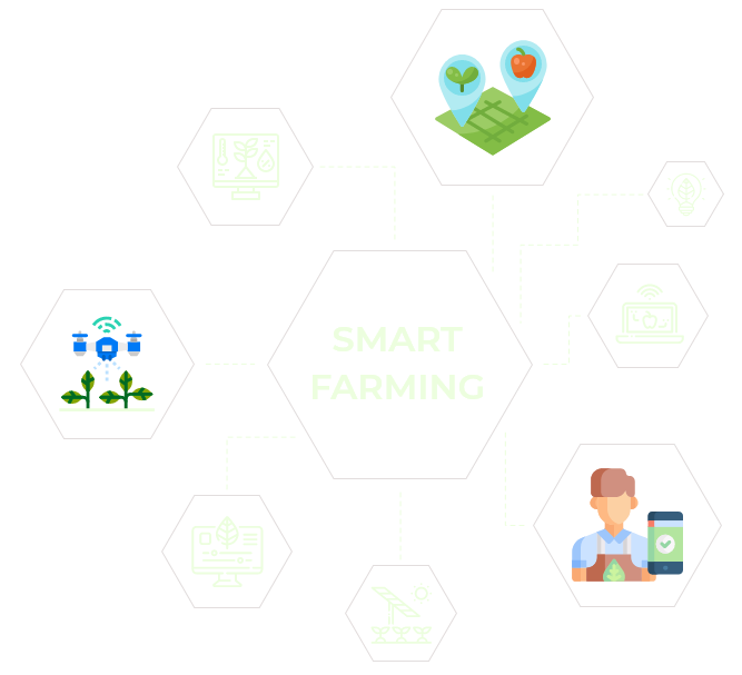 IOT Based Smart Farming Solution For Farmers And Agriculture Industry