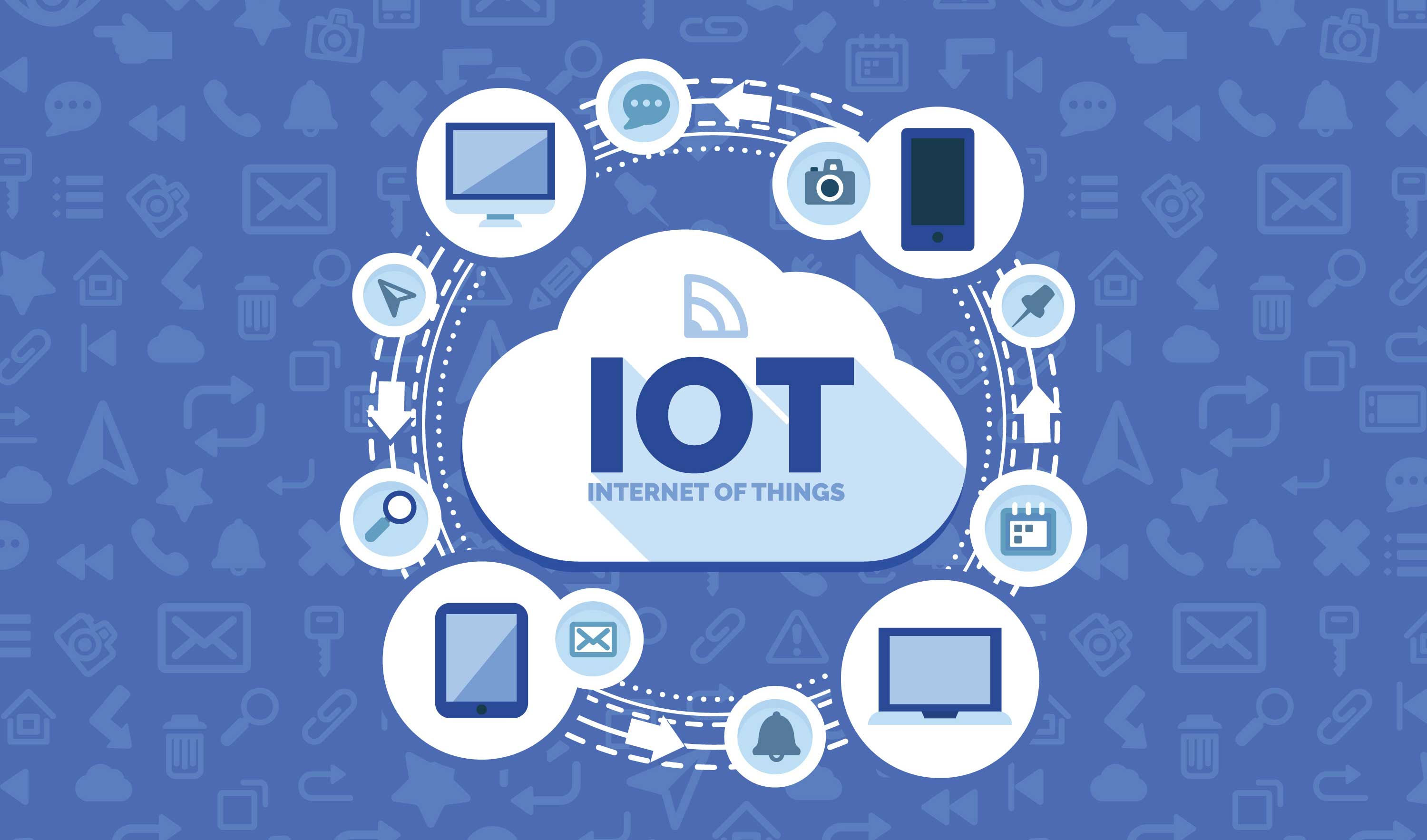 Technical Expertise of IoT