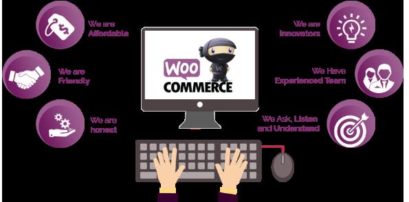 WooCommerce Development Company